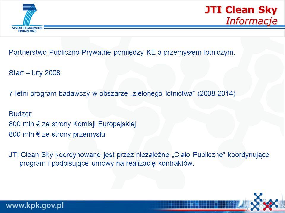 JTI Clean Sky Informacje