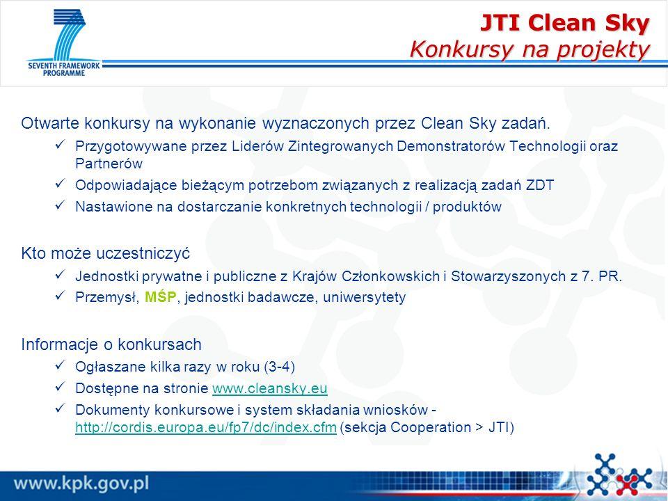 JTI Clean Sky Konkursy na projekty
