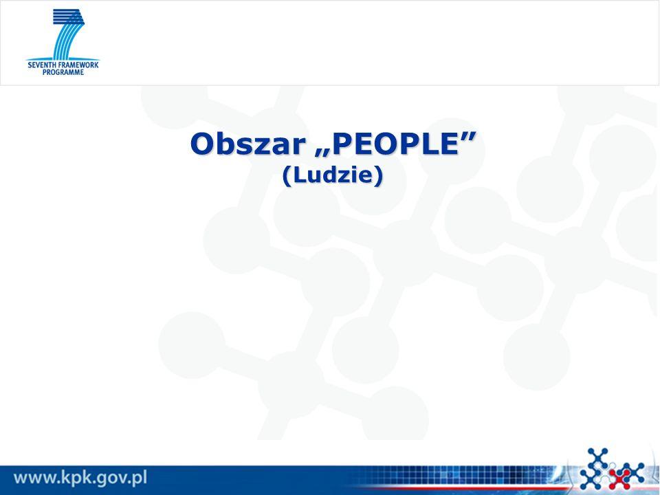 """Obszar """"PEOPLE (Ludzie)"""