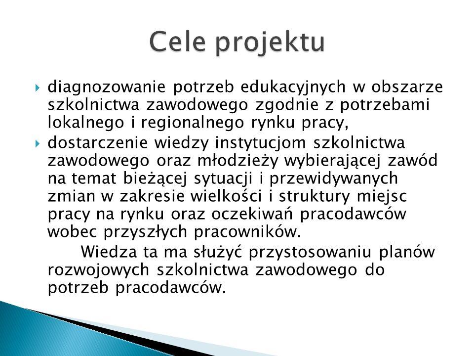 Cele projektu diagnozowanie potrzeb edukacyjnych w obszarze szkolnictwa zawodowego zgodnie z potrzebami lokalnego i regionalnego rynku pracy,
