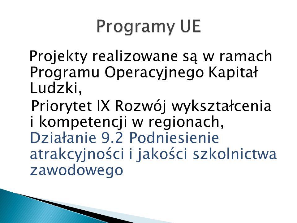 Programy UE Projekty realizowane są w ramach Programu Operacyjnego Kapitał Ludzki,