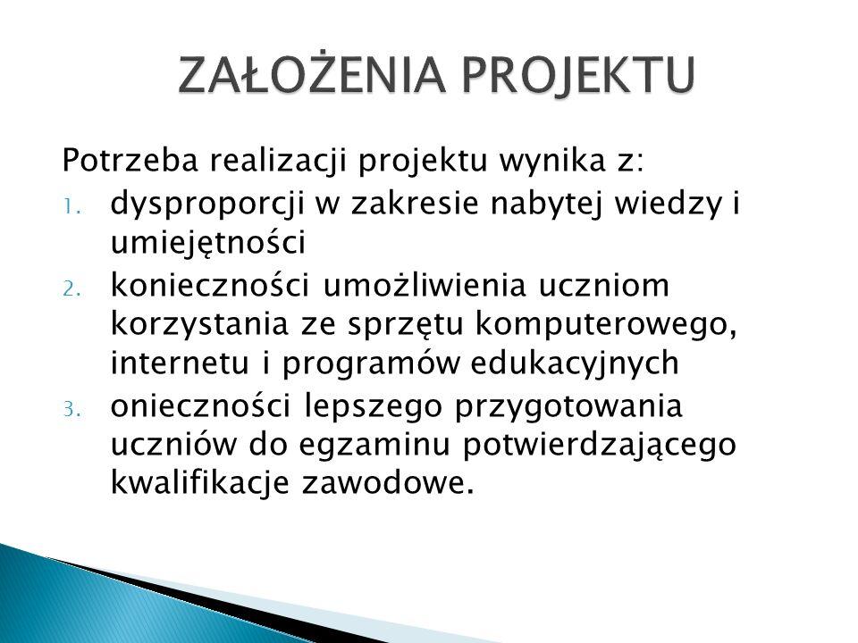 ZAŁOŻENIA PROJEKTU Potrzeba realizacji projektu wynika z: