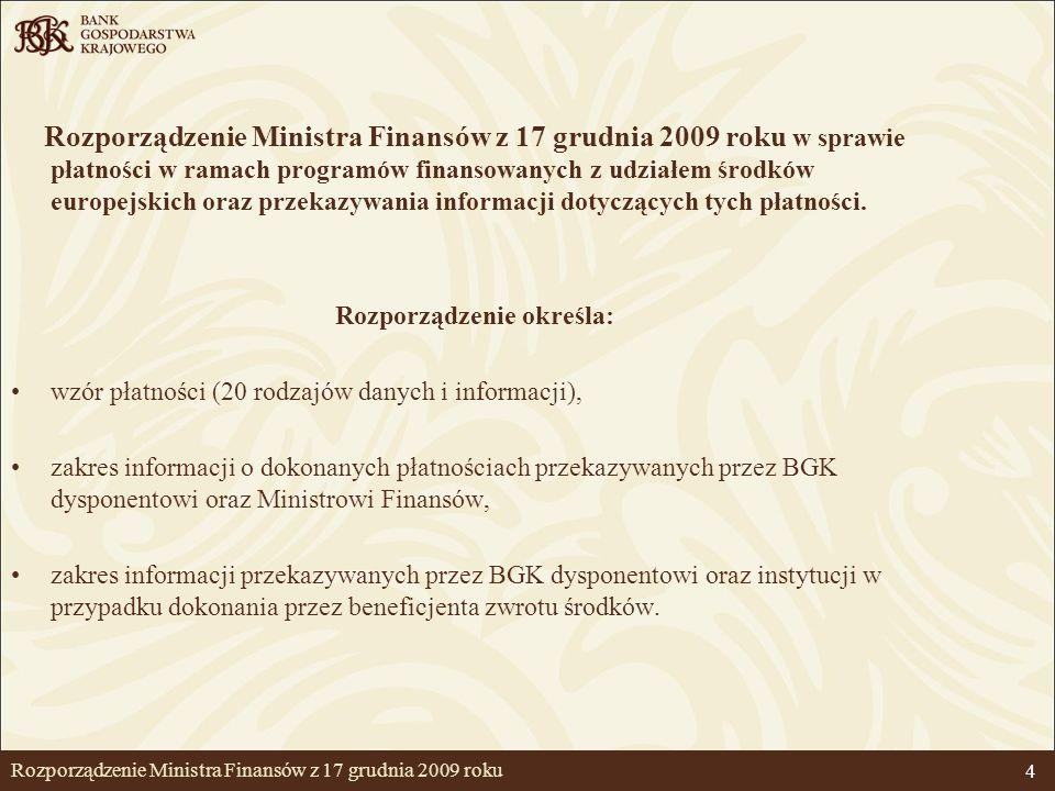 Rozporządzenie Ministra Finansów z 17 grudnia 2009 roku