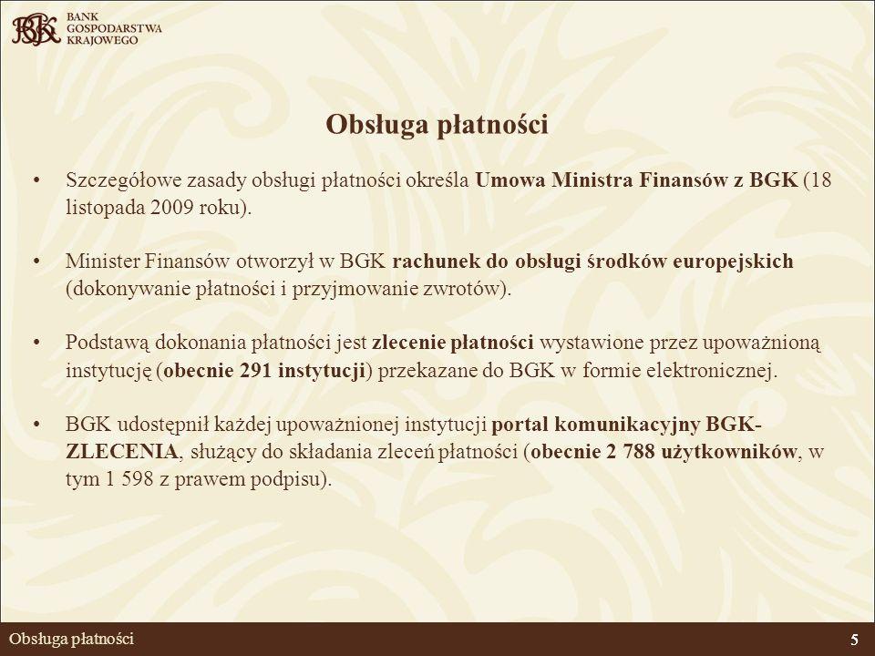 Obsługa płatności Szczegółowe zasady obsługi płatności określa Umowa Ministra Finansów z BGK (18 listopada 2009 roku).