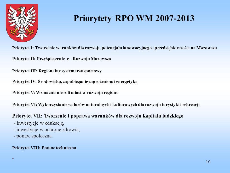 Priorytety RPO WM 2007-2013 - inwestycje w edukację,