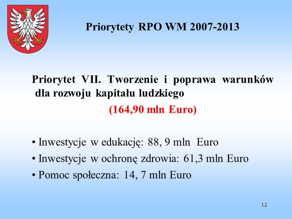 Priorytety RPO WM 2007-2013 Priorytet VII. Tworzenie i poprawa warunków dla rozwoju kapitału ludzkiego.