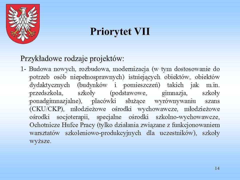 Priorytet VII Przykładowe rodzaje projektów: