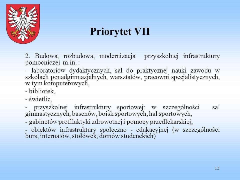 Priorytet VII 2. Budowa, rozbudowa, modernizacja przyszkolnej infrastruktury pomocniczej m.in. :