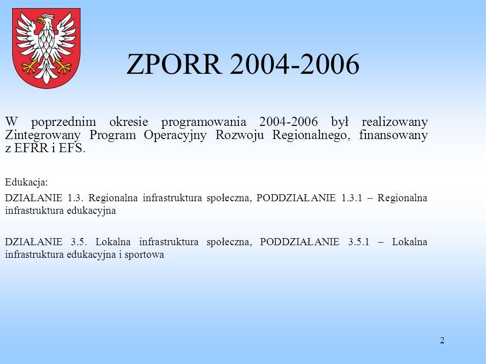 ZPORR 2004-2006