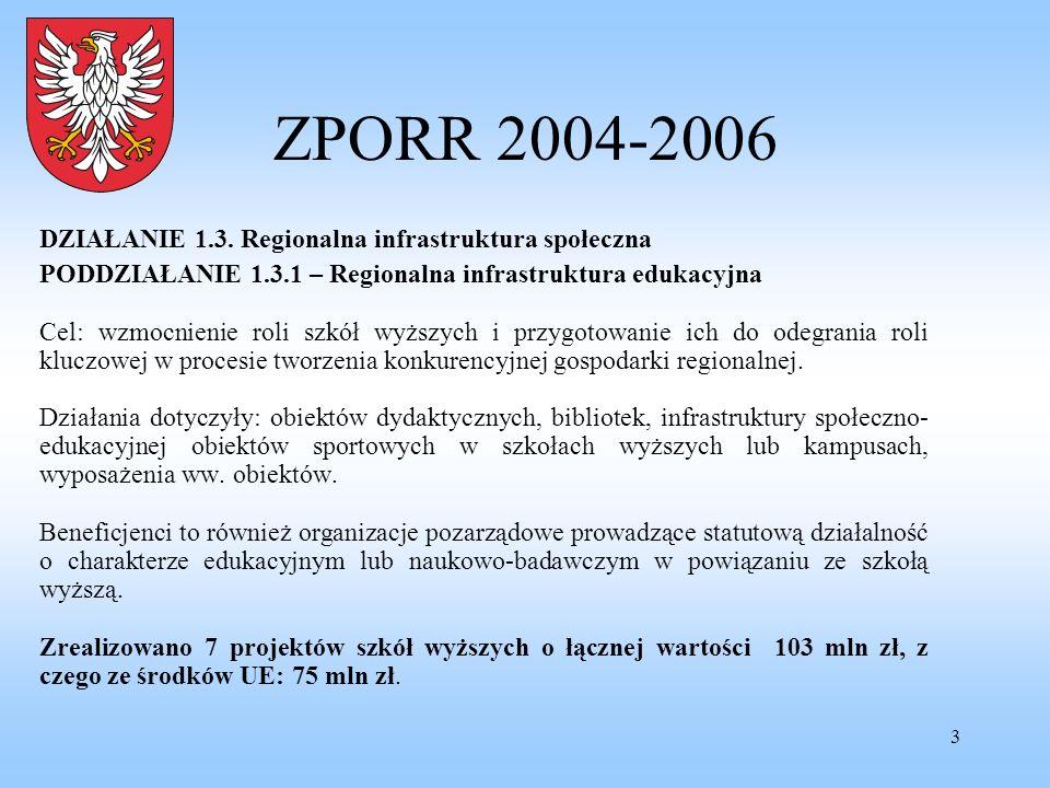 ZPORR 2004-2006 DZIAŁANIE 1.3. Regionalna infrastruktura społeczna