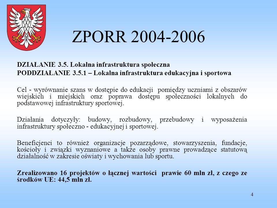 ZPORR 2004-2006 DZIAŁANIE 3.5. Lokalna infrastruktura społeczna