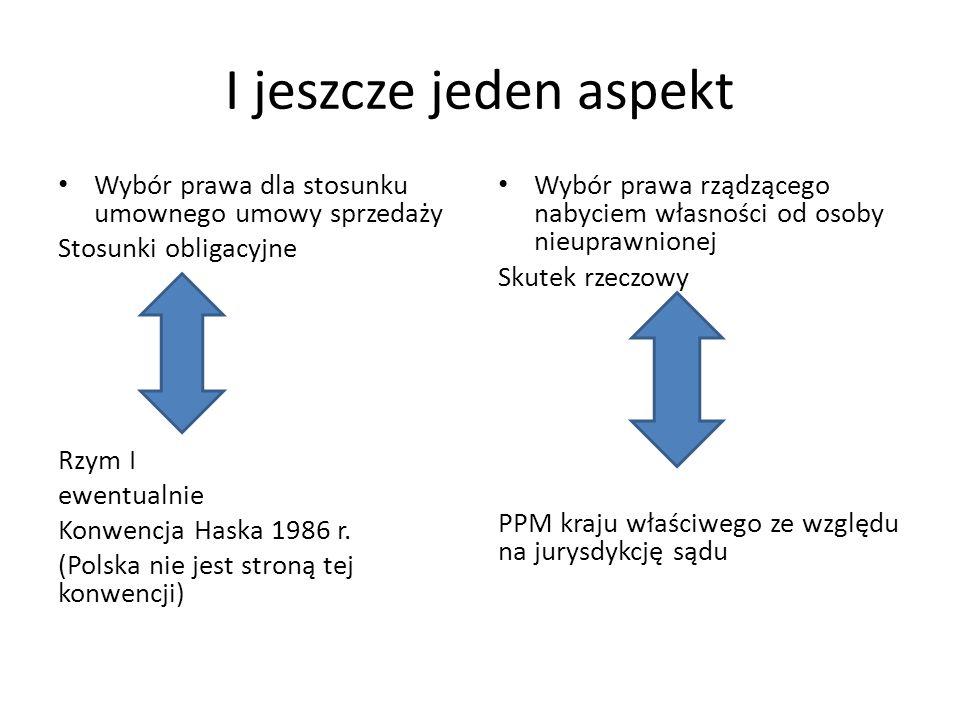 I jeszcze jeden aspekt Wybór prawa dla stosunku umownego umowy sprzedaży. Stosunki obligacyjne. Rzym I.
