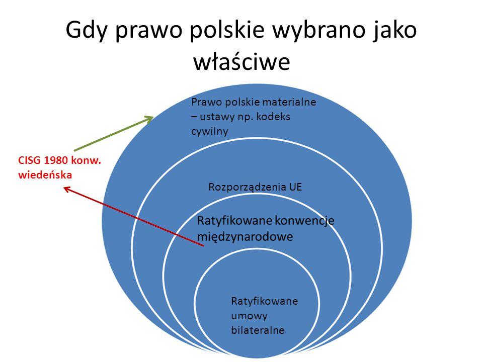 Gdy prawo polskie wybrano jako właściwe