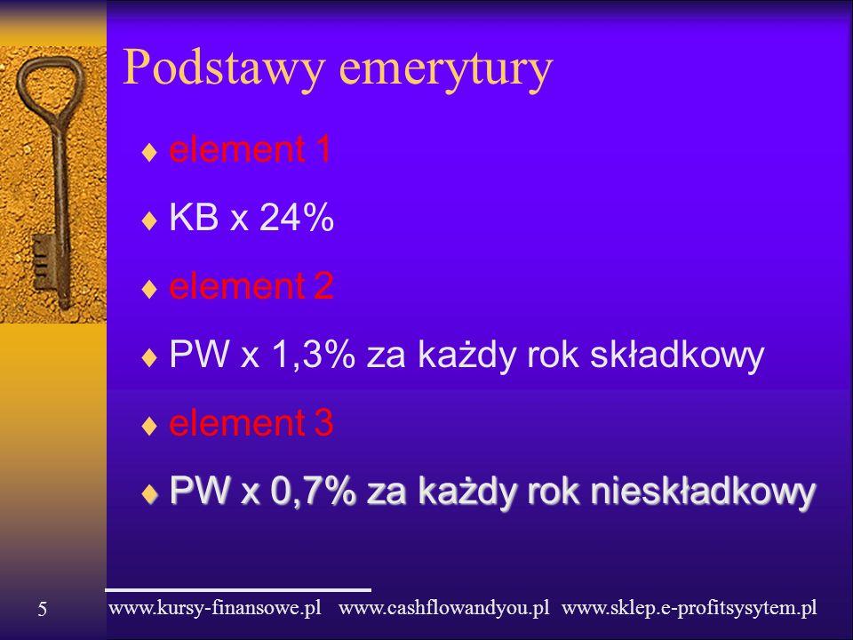 Podstawy emerytury element 1 KB x 24% element 2