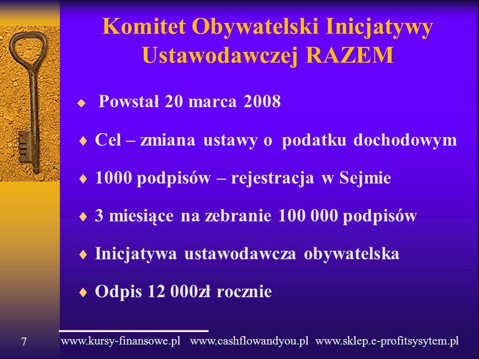 Komitet Obywatelski Inicjatywy Ustawodawczej RAZEM