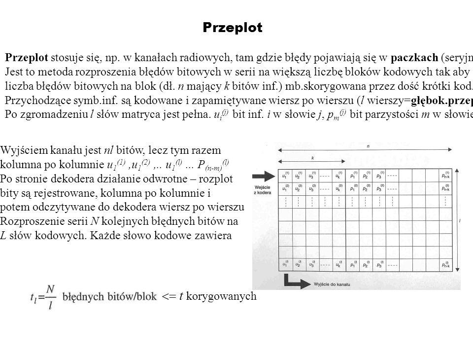 Przeplot <= t korygowanych