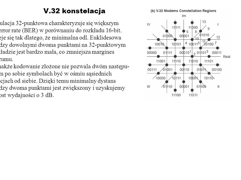 V.32 konstelacja Modulacja 32-punktowa charakteryzuje się większym