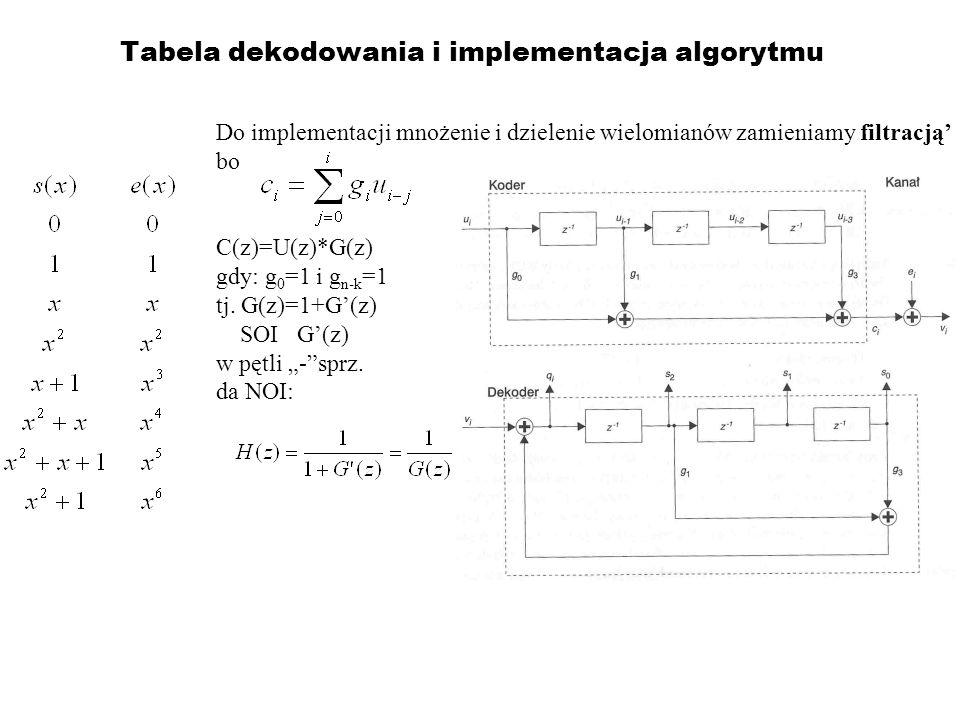 Tabela dekodowania i implementacja algorytmu