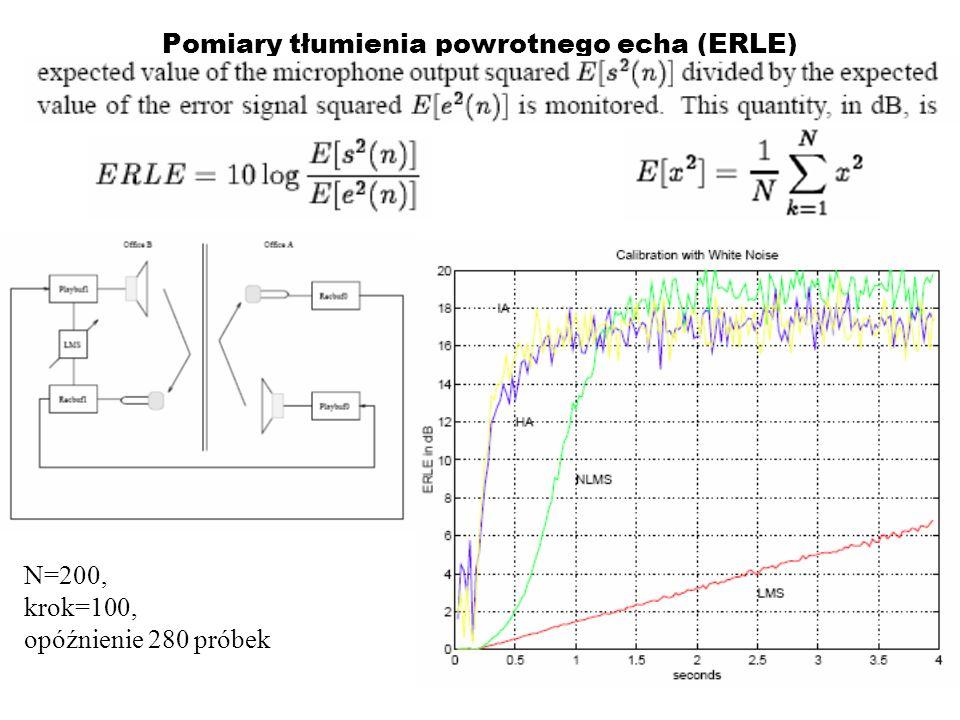 Pomiary tłumienia powrotnego echa (ERLE)