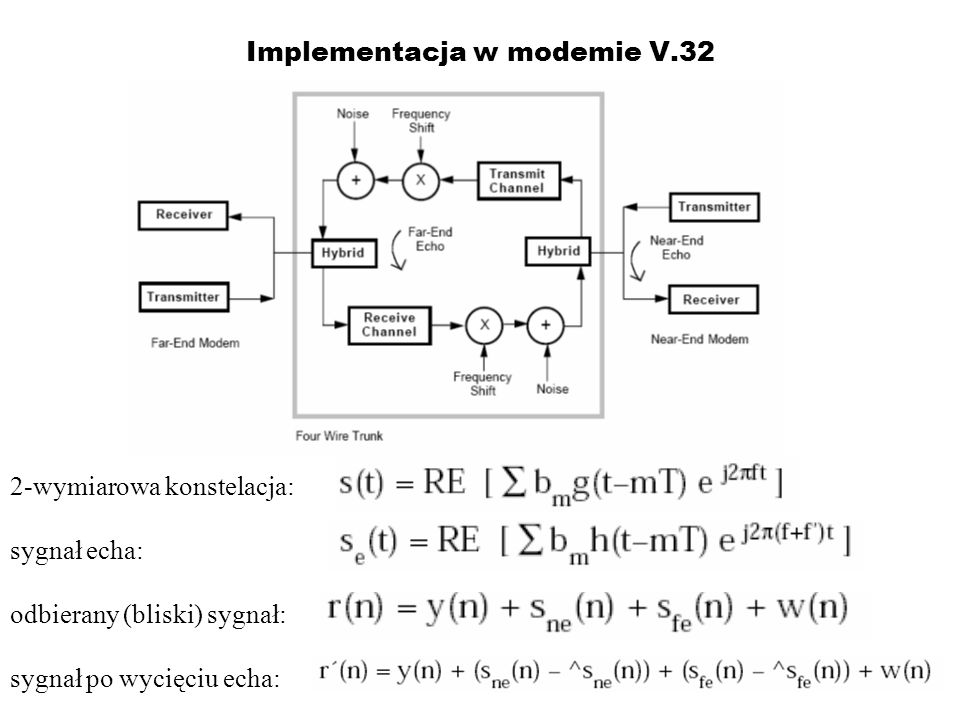 Implementacja w modemie V.32