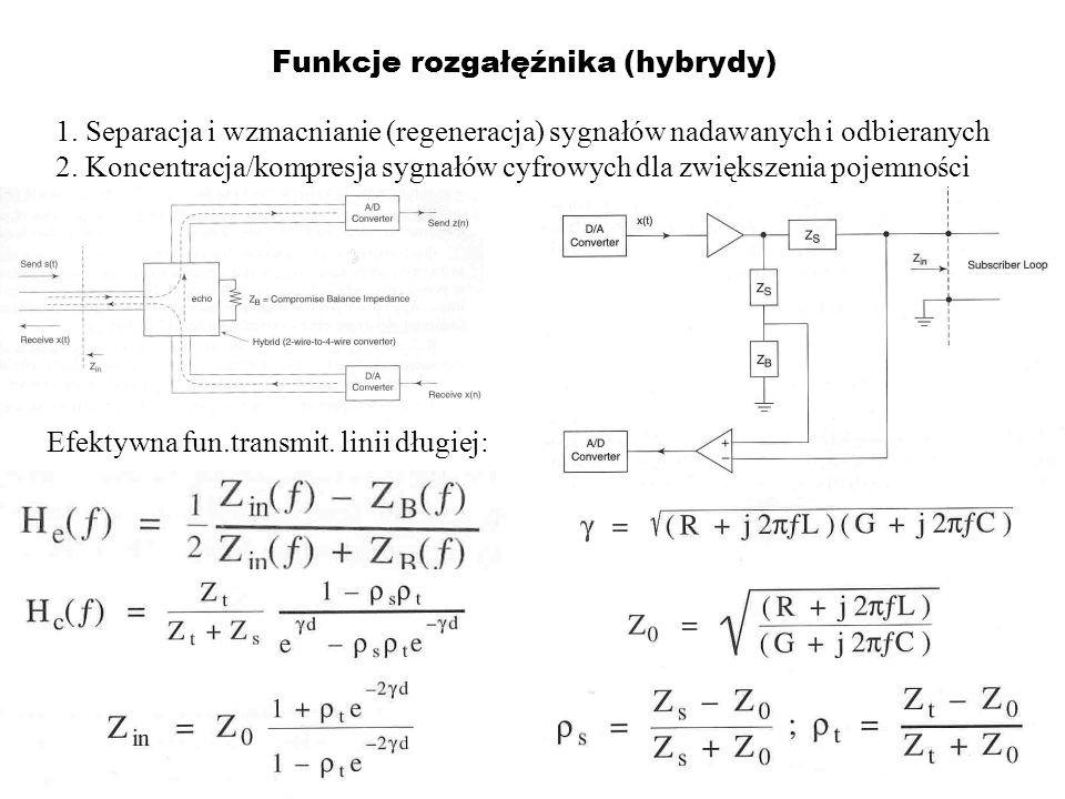 Funkcje rozgałęźnika (hybrydy)