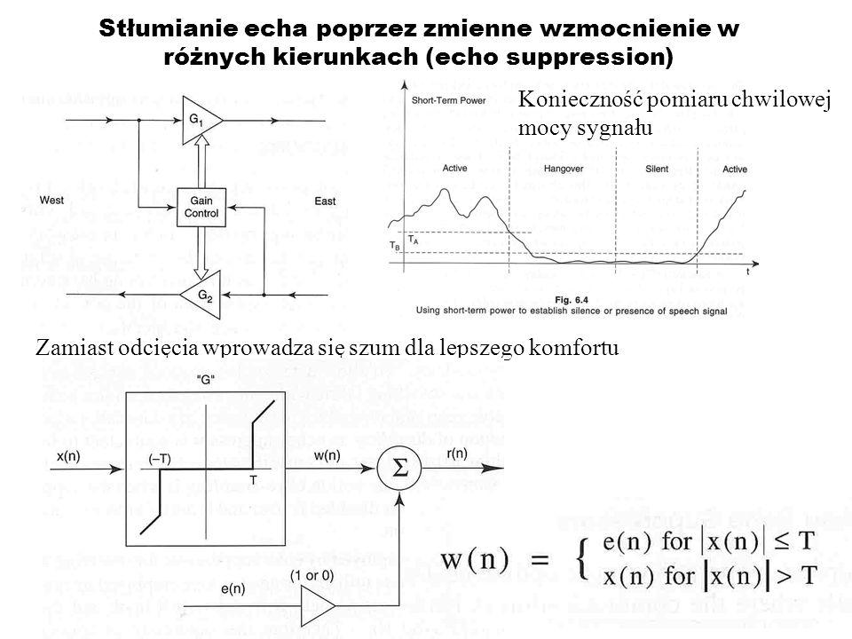 Stłumianie echa poprzez zmienne wzmocnienie w różnych kierunkach (echo suppression)