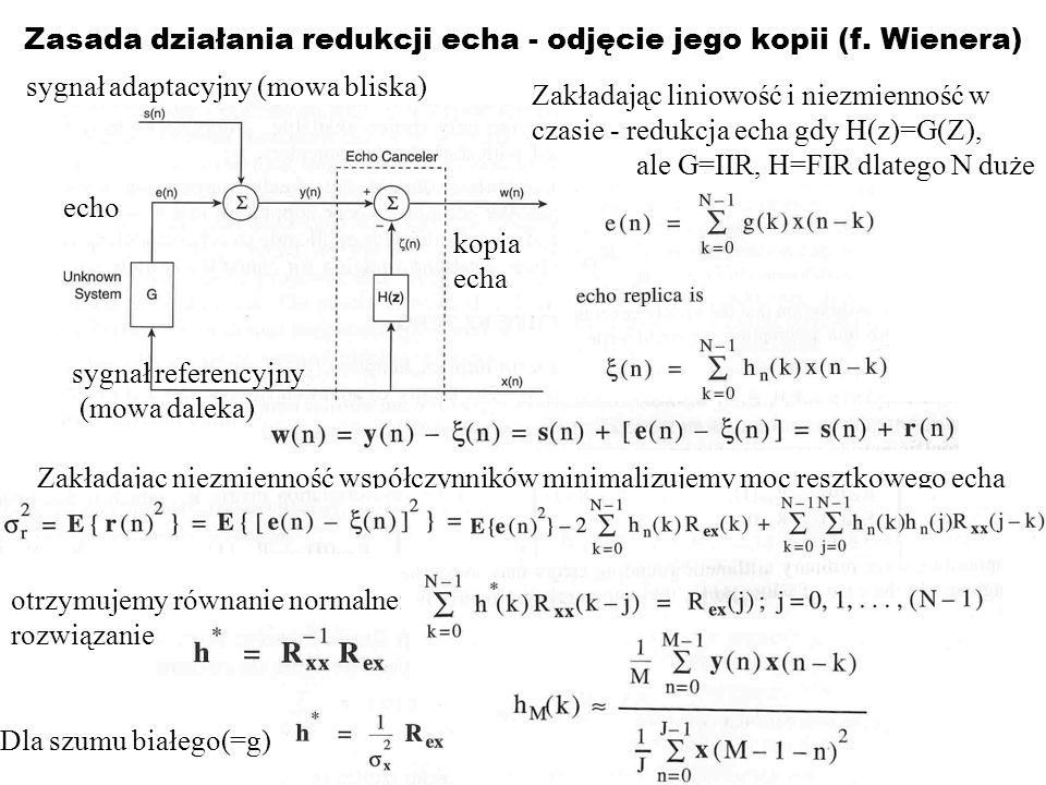 Zasada działania redukcji echa - odjęcie jego kopii (f. Wienera)