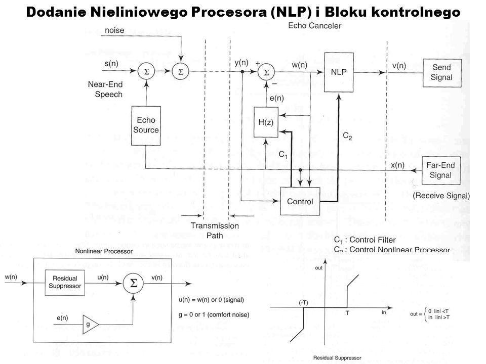Dodanie Nieliniowego Procesora (NLP) i Bloku kontrolnego