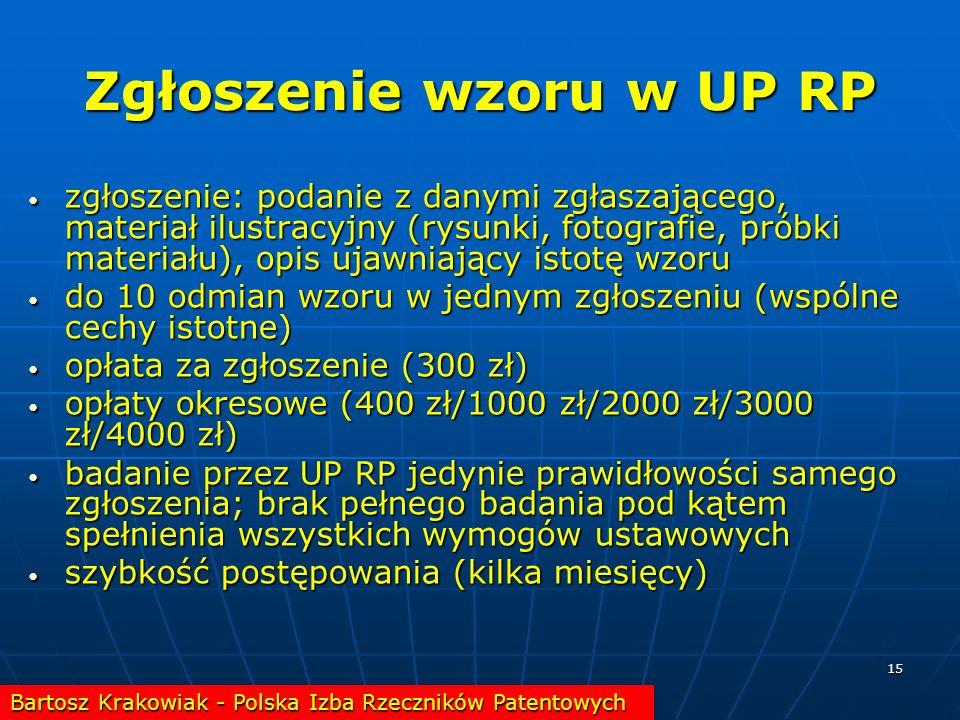Zgłoszenie wzoru w UP RP
