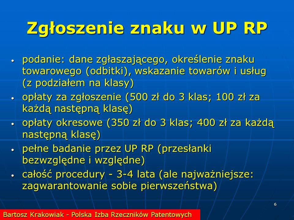 Zgłoszenie znaku w UP RP