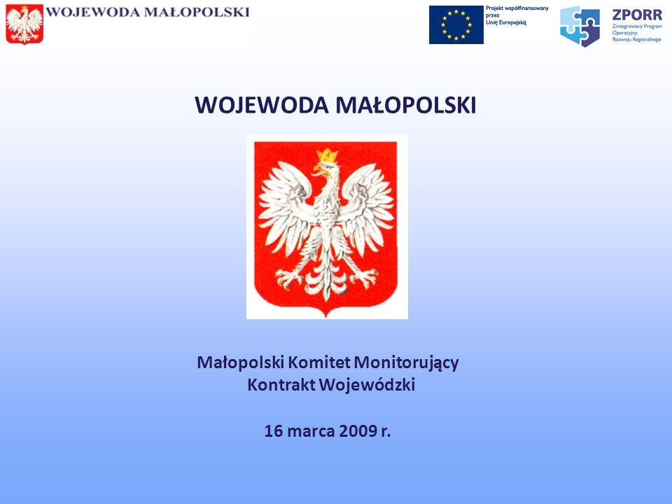 Małopolski Komitet Monitorujący