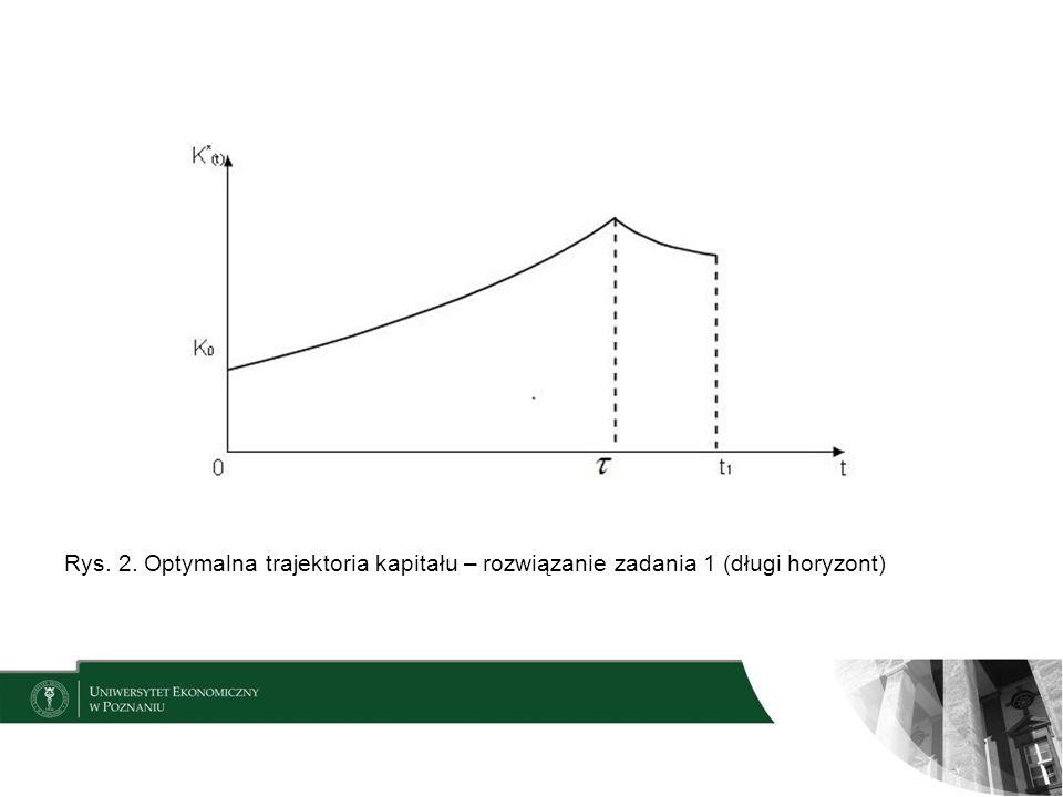 Rys. 2. Optymalna trajektoria kapitału – rozwiązanie zadania 1 (długi horyzont)