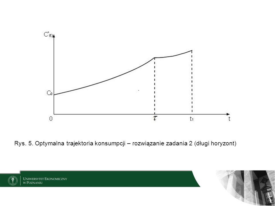 Rys. 5. Optymalna trajektoria konsumpcji – rozwiązanie zadania 2 (długi horyzont)
