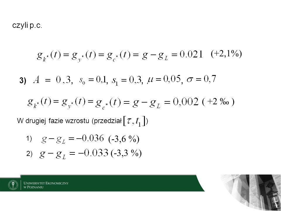 (+2,1%) , , , , ( +2 ‰ ) (-3,6 %) (-3,3 %) czyli p.c. 3)