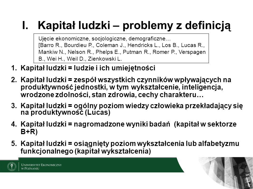 I. Kapitał ludzki – problemy z definicją