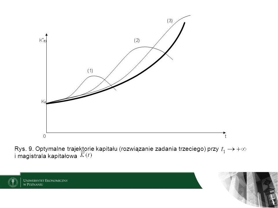 Rys. 9. Optymalne trajektorie kapitału (rozwiązanie zadania trzeciego) przy