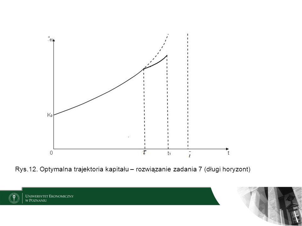 Rys.12. Optymalna trajektoria kapitału – rozwiązanie zadania 7 (długi horyzont)