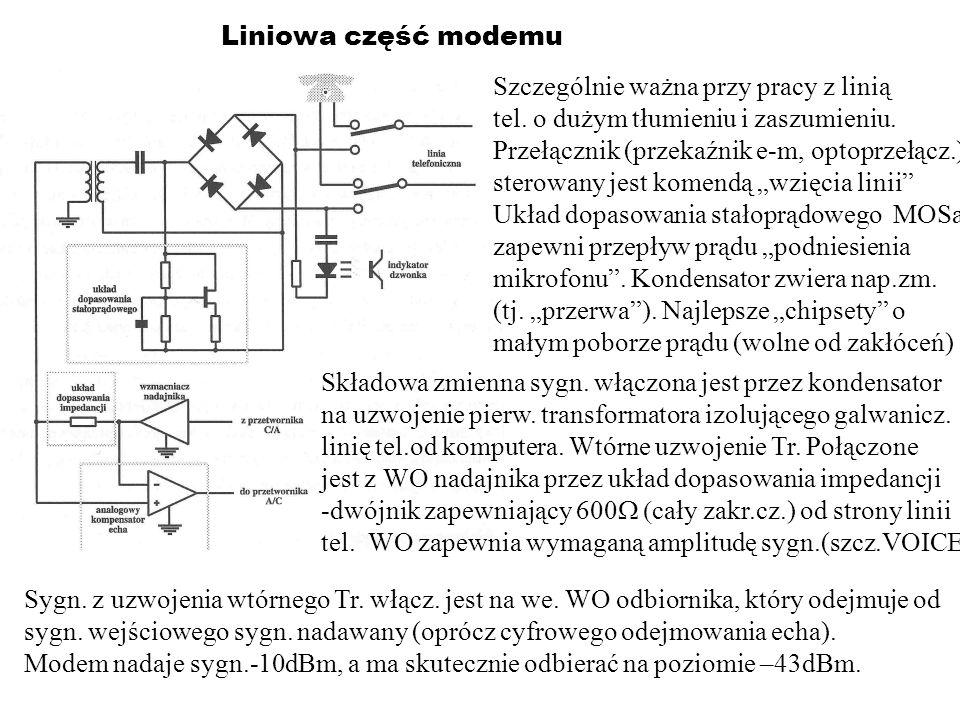 Liniowa część modemu Szczególnie ważna przy pracy z linią. tel. o dużym tłumieniu i zaszumieniu. Przełącznik (przekaźnik e-m, optoprzełącz.)