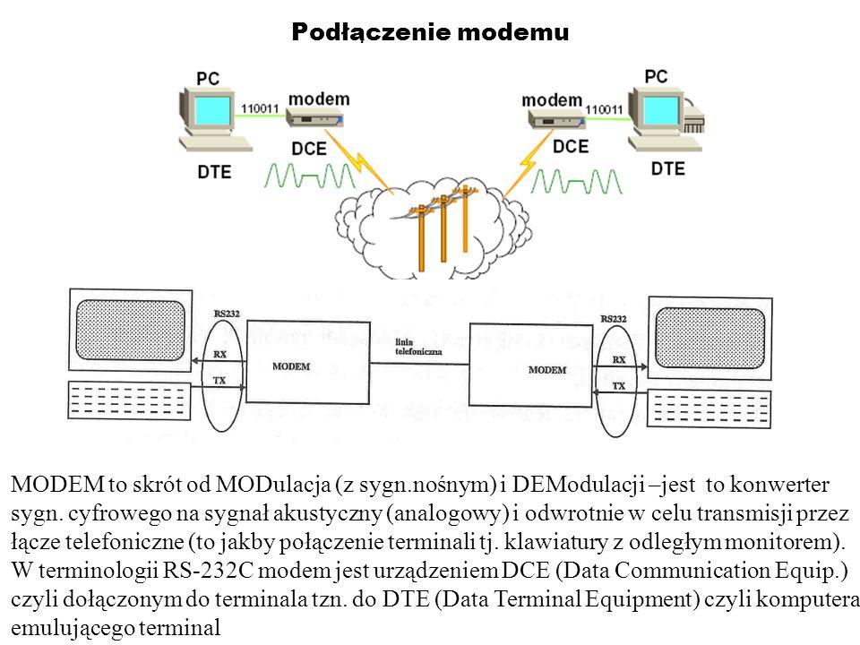 Podłączenie modemu MODEM to skrót od MODulacja (z sygn.nośnym) i DEModulacji –jest to konwerter.