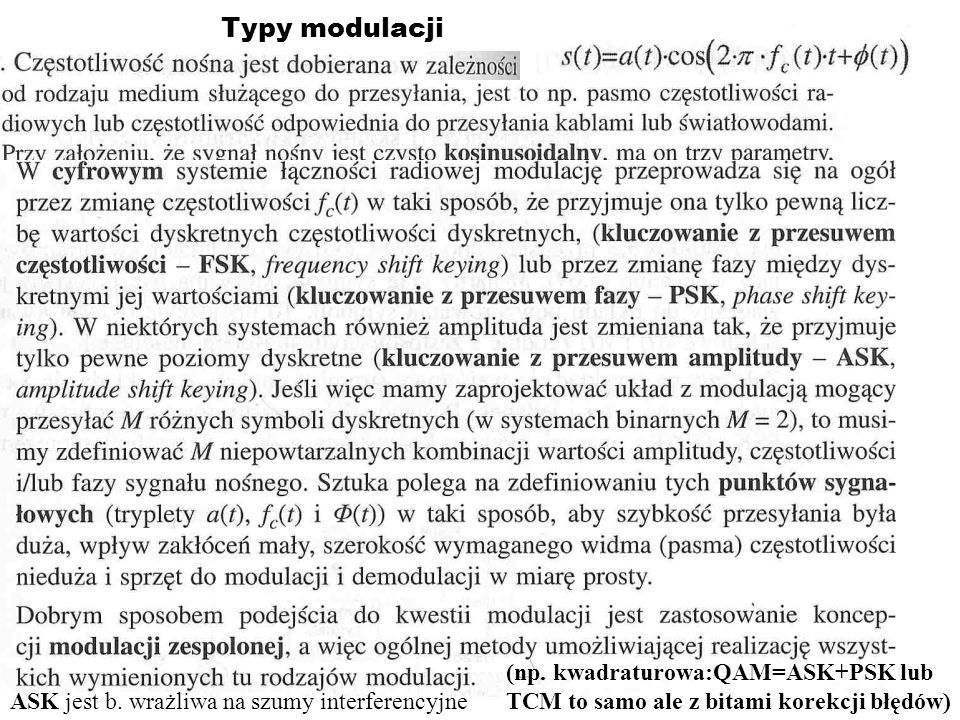 Typy modulacji (np. kwadraturowa:QAM=ASK+PSK lub