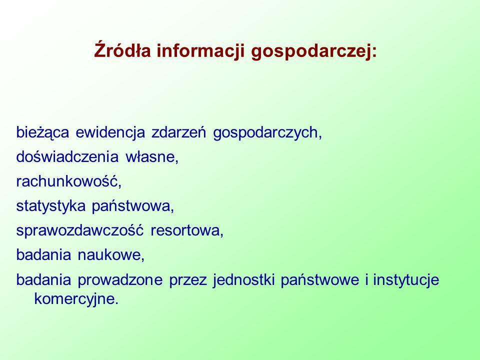 Źródła informacji gospodarczej: