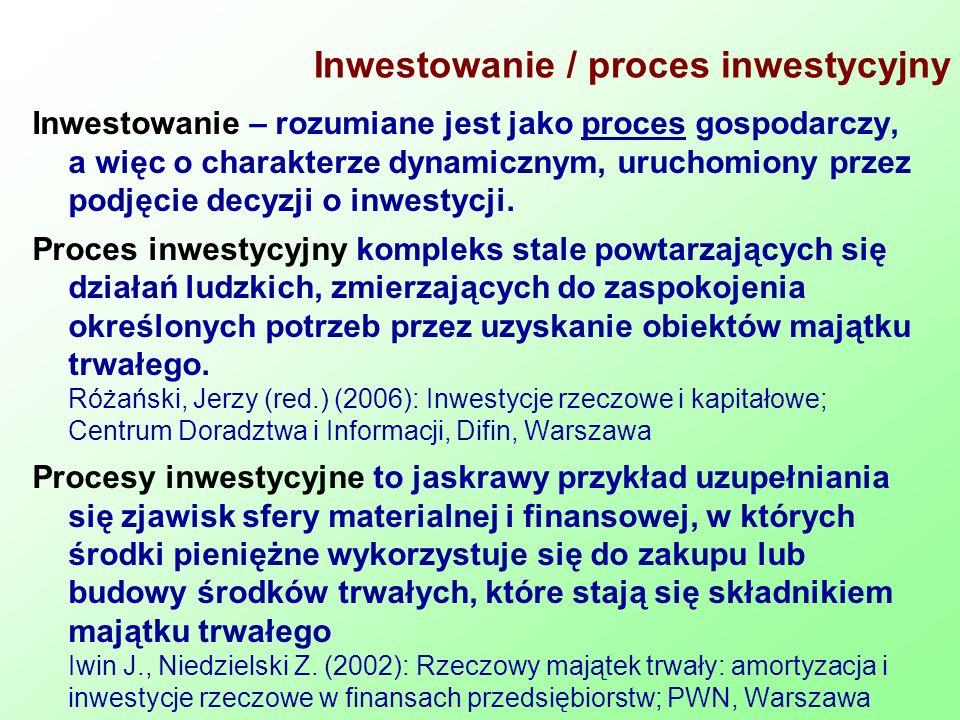 Inwestowanie / proces inwestycyjny