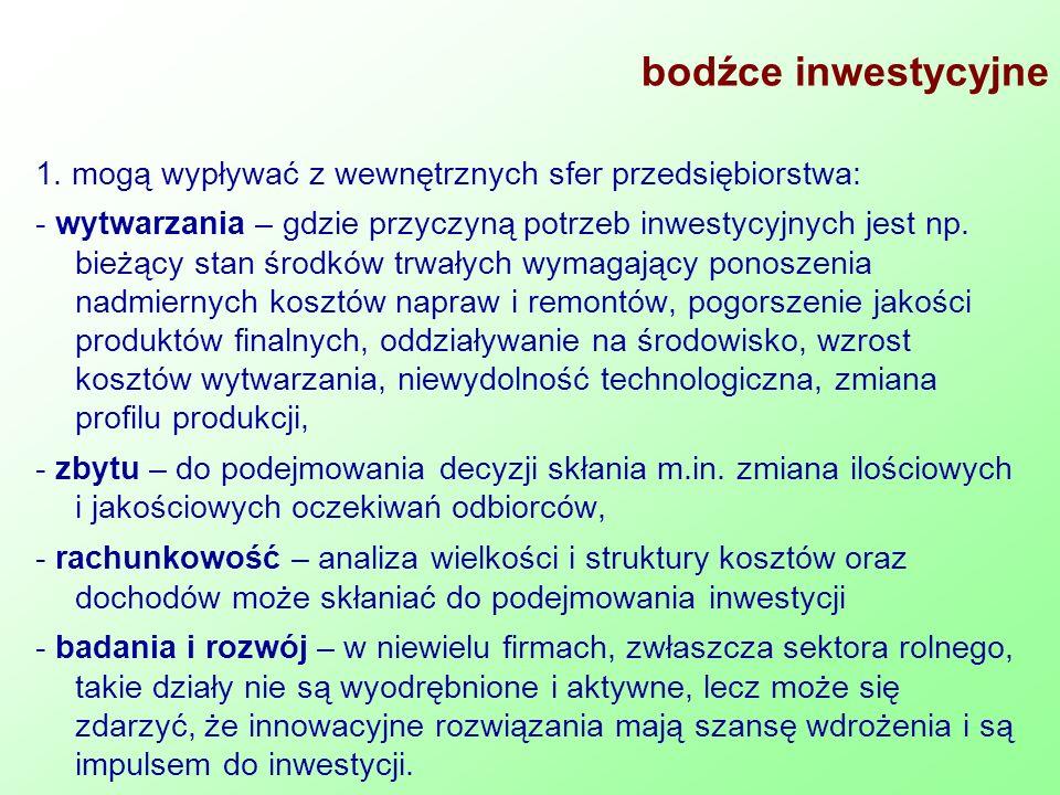 bodźce inwestycyjne
