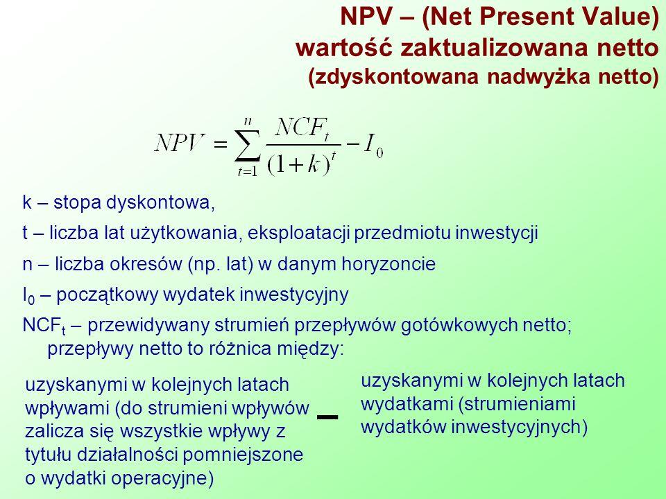 NPV – (Net Present Value) wartość zaktualizowana netto (zdyskontowana nadwyżka netto)
