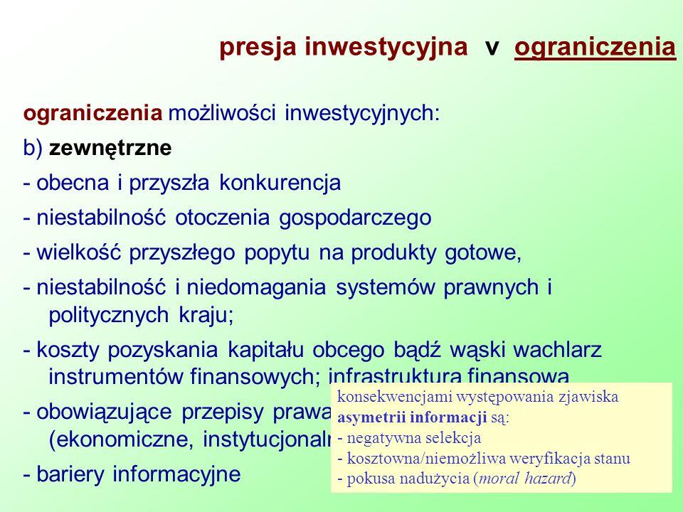 presja inwestycyjna v ograniczenia