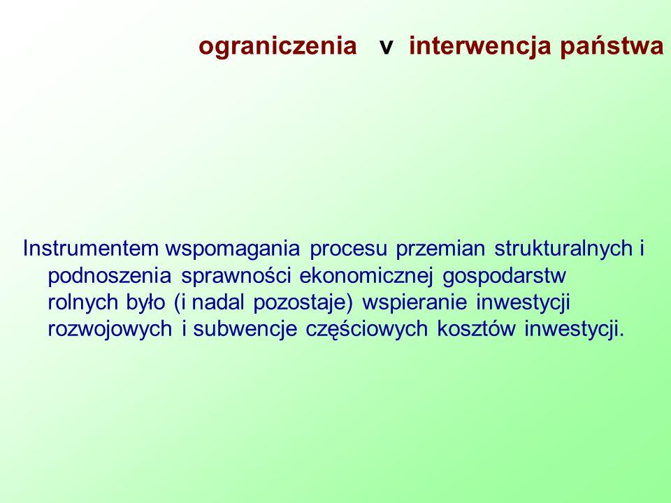 ograniczenia v interwencja państwa