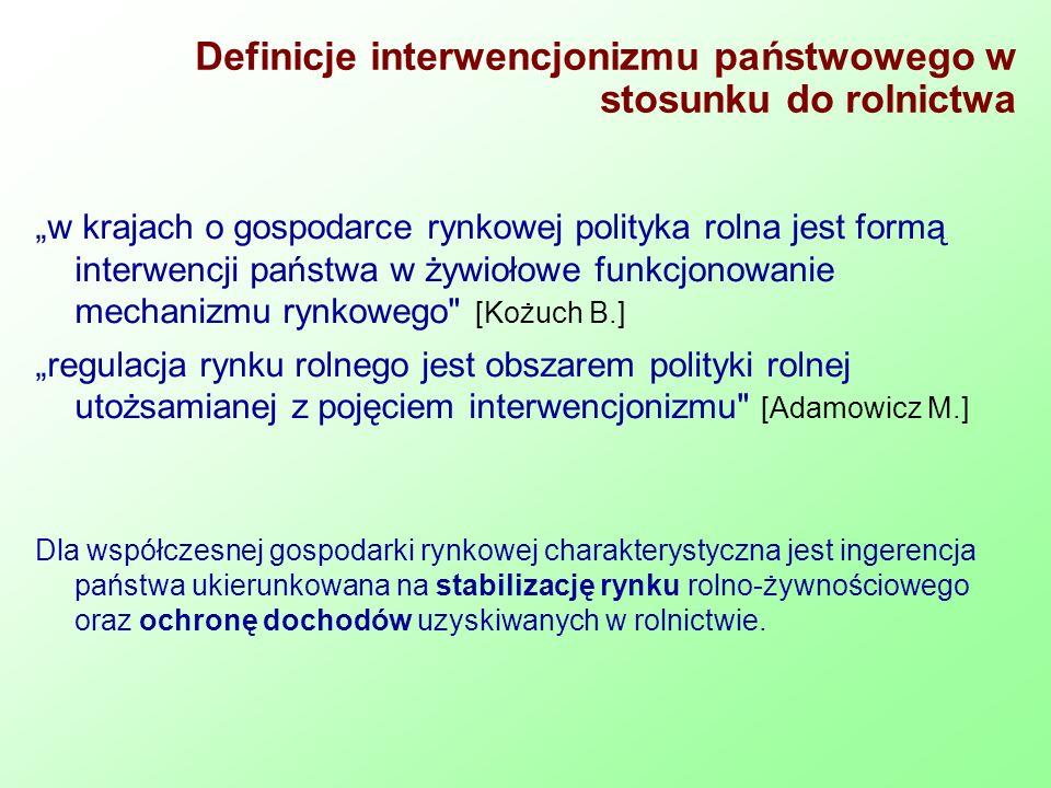Definicje interwencjonizmu państwowego w stosunku do rolnictwa