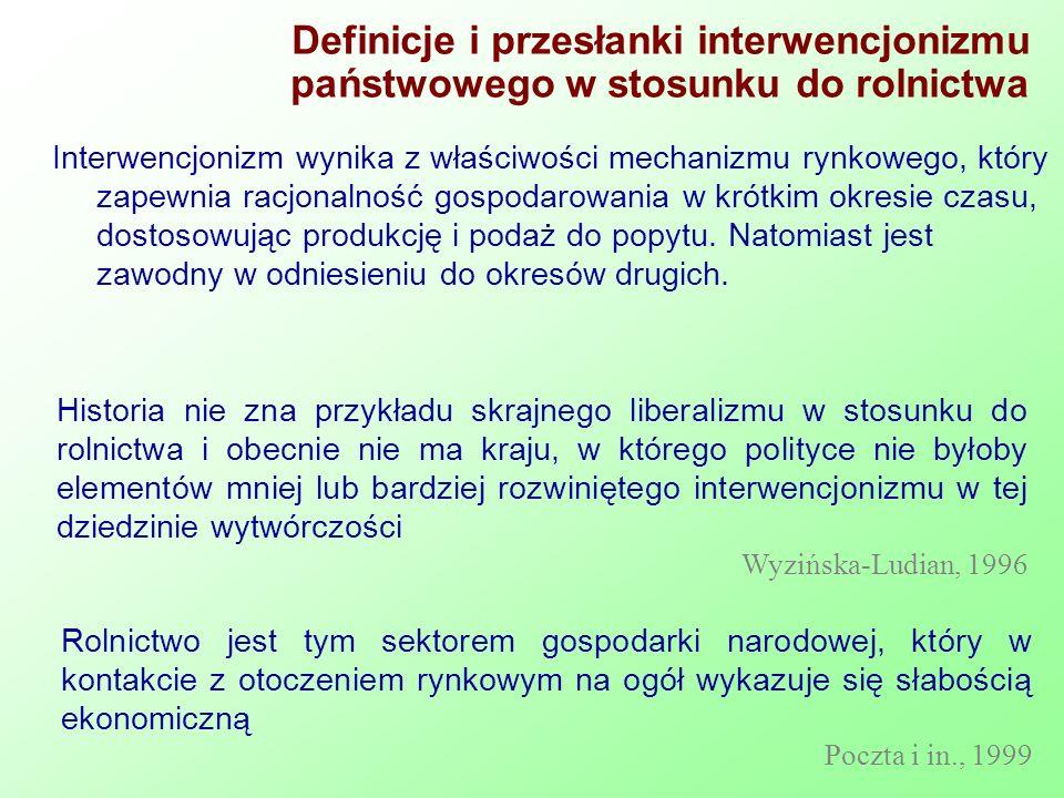 Definicje i przesłanki interwencjonizmu państwowego w stosunku do rolnictwa