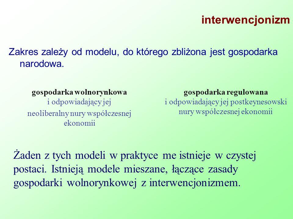 interwencjonizm Zakres zależy od modelu, do którego zbliżona jest gospodarka narodowa. gospodarka wolnorynkowa i odpowiadający jej.