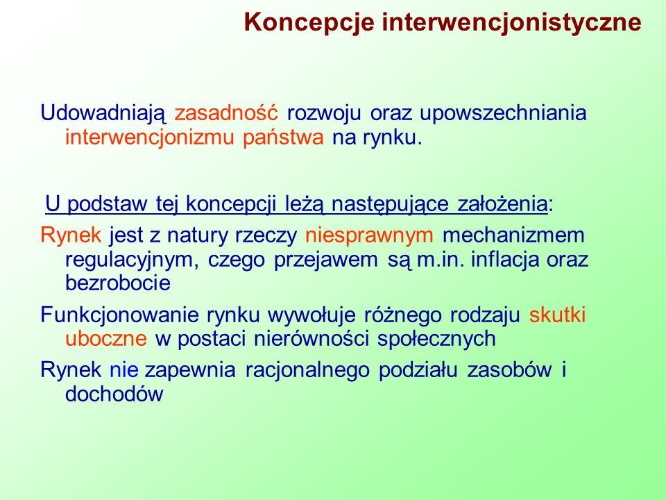 Koncepcje interwencjonistyczne